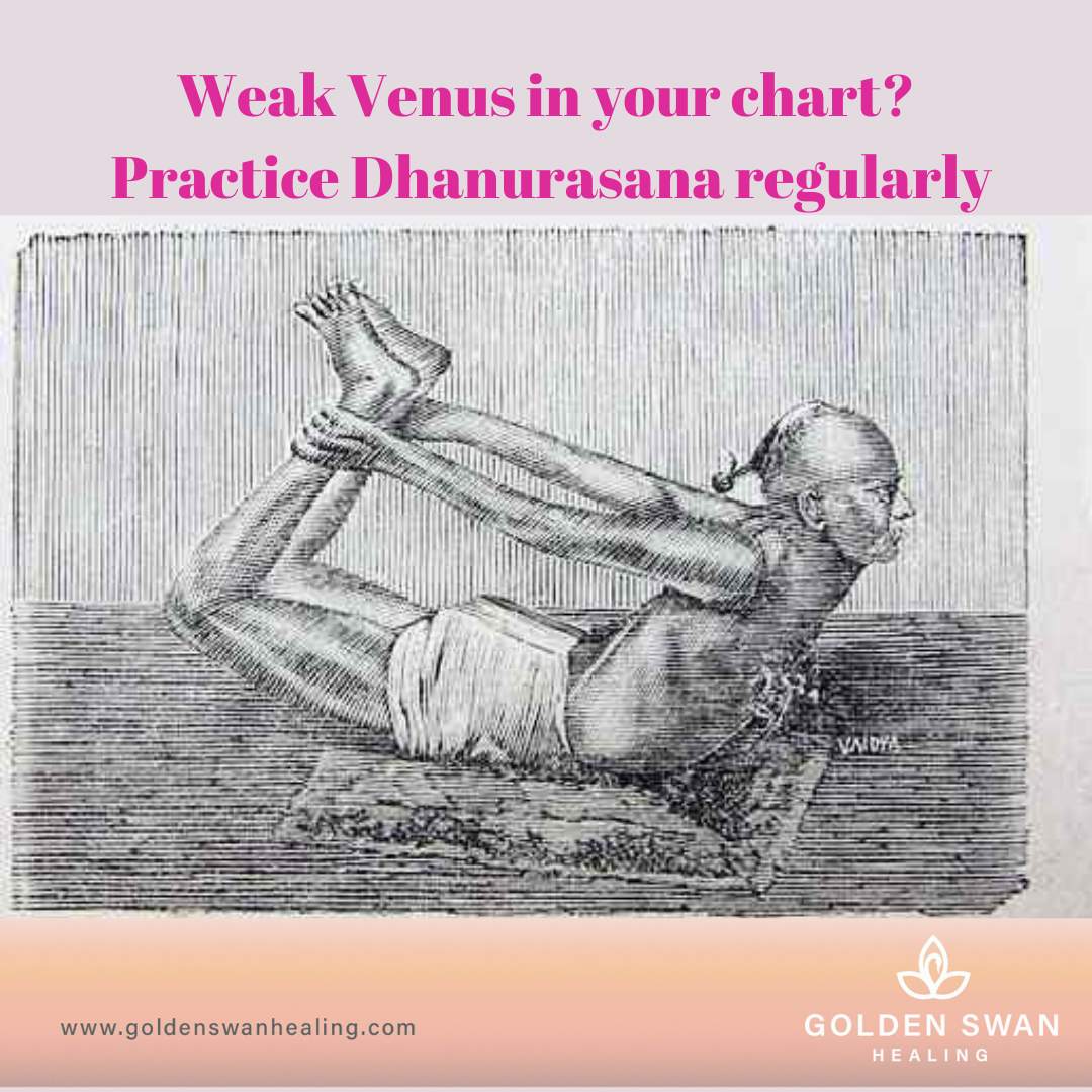 Weak Venus in your chart?