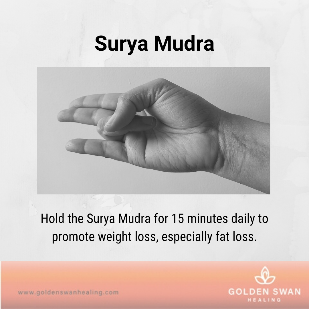 Mudra for Weight Loss